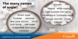 cfia-many-names-of-sugars-pic