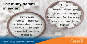 cfia-many-names-of-sugars-pic