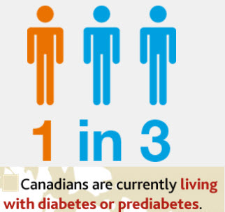 one in three live with diabetes Feb 2017
